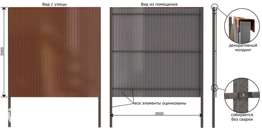 Забор из профлиста высота